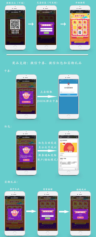wq模块【点沐】九宫格抽奖V1.3.26开源版-渔枫网络资源网