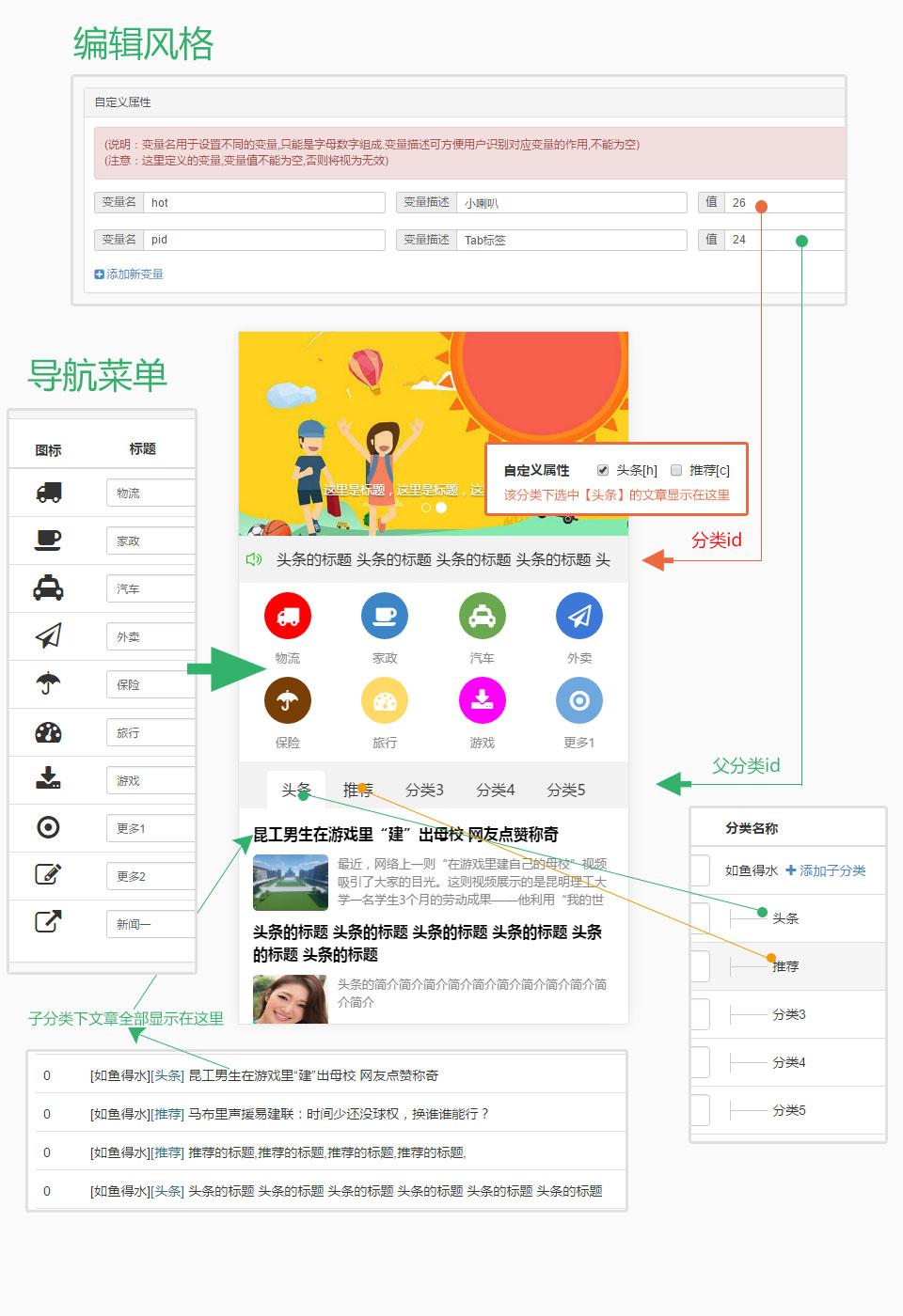 微擎微赞模块如鱼得水7.0.1-渔枫源码分享网
