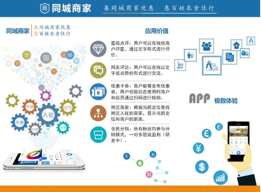 微擎微赞模块同城商家 1.7-渔枫源码分享网