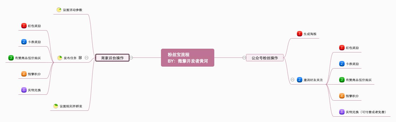 【功能模块】黄河·粉丝宝&任务宝 n1ce_mission 版本号:11.5.0 – 热销版 更新快递查询跳转插图3
