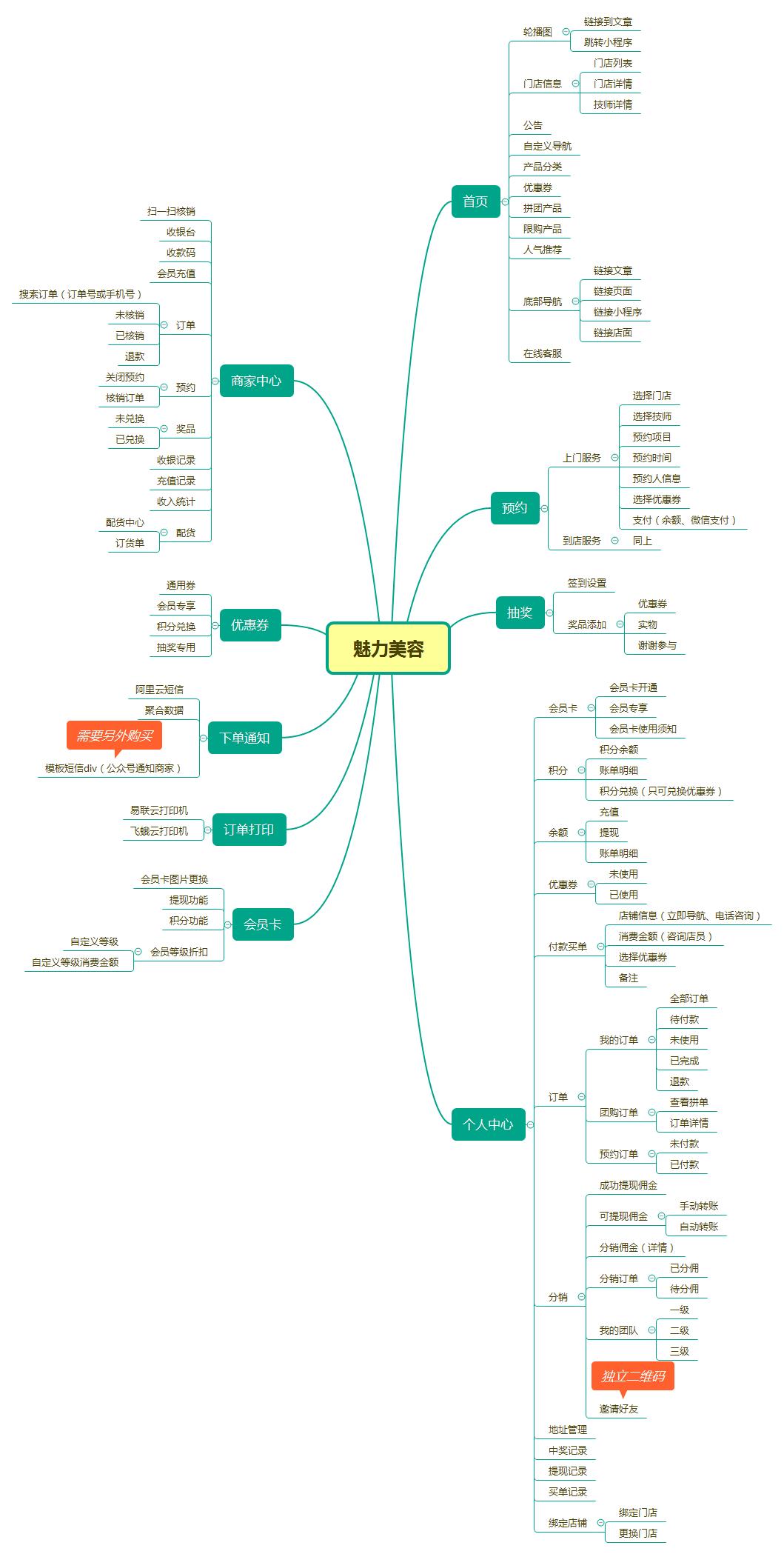【微擎微赞】美容美发服务行业小程序