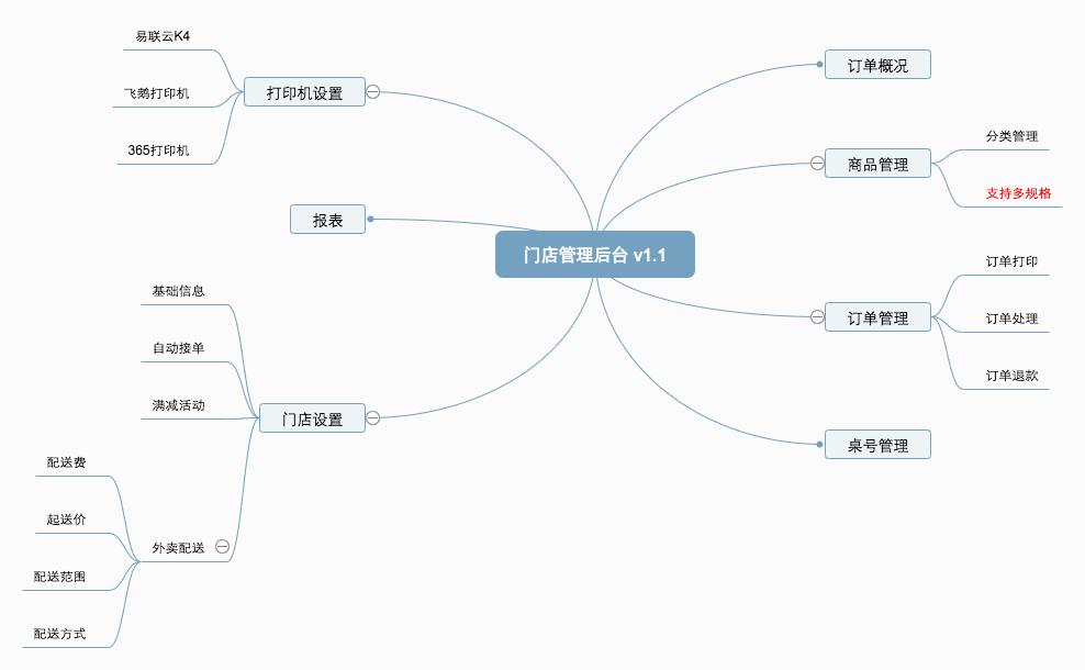 自助点餐小程序V1.2.19 微信小程序-52资源网