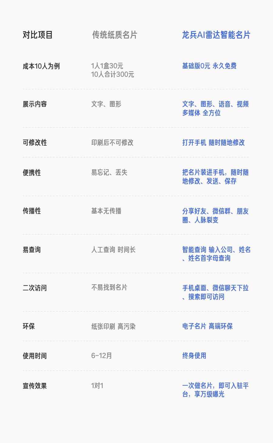 龙兵智能名片平台版_05.png