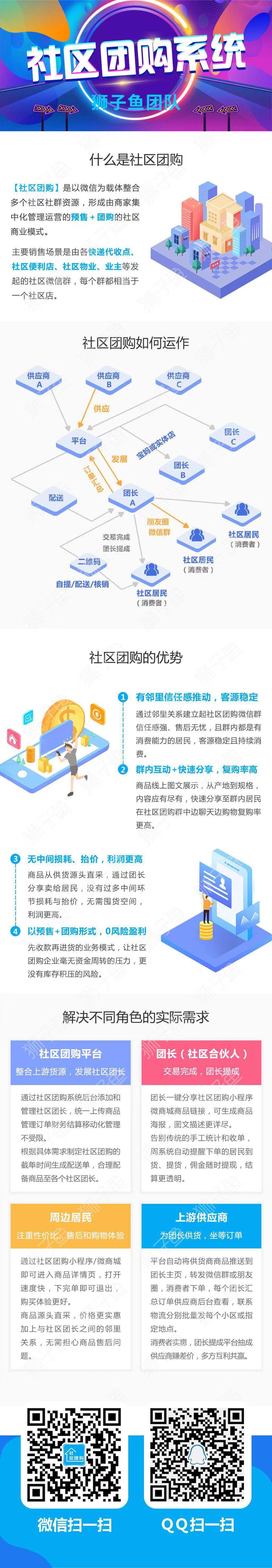 【小程序】狮子鱼独立版php社区团购系统12.9.0+小程序前端+直播插件