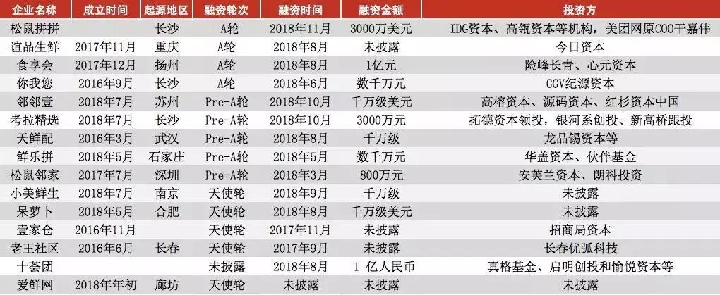 【收费更新修复盗版提示】狮子鱼团购  V15.9.1商业版可运营–独立版-酷商秀源码