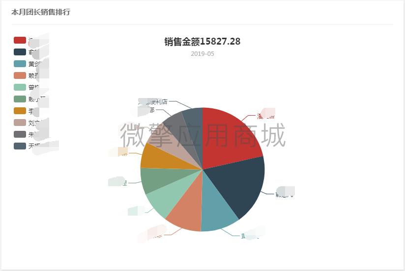 统计图3.png