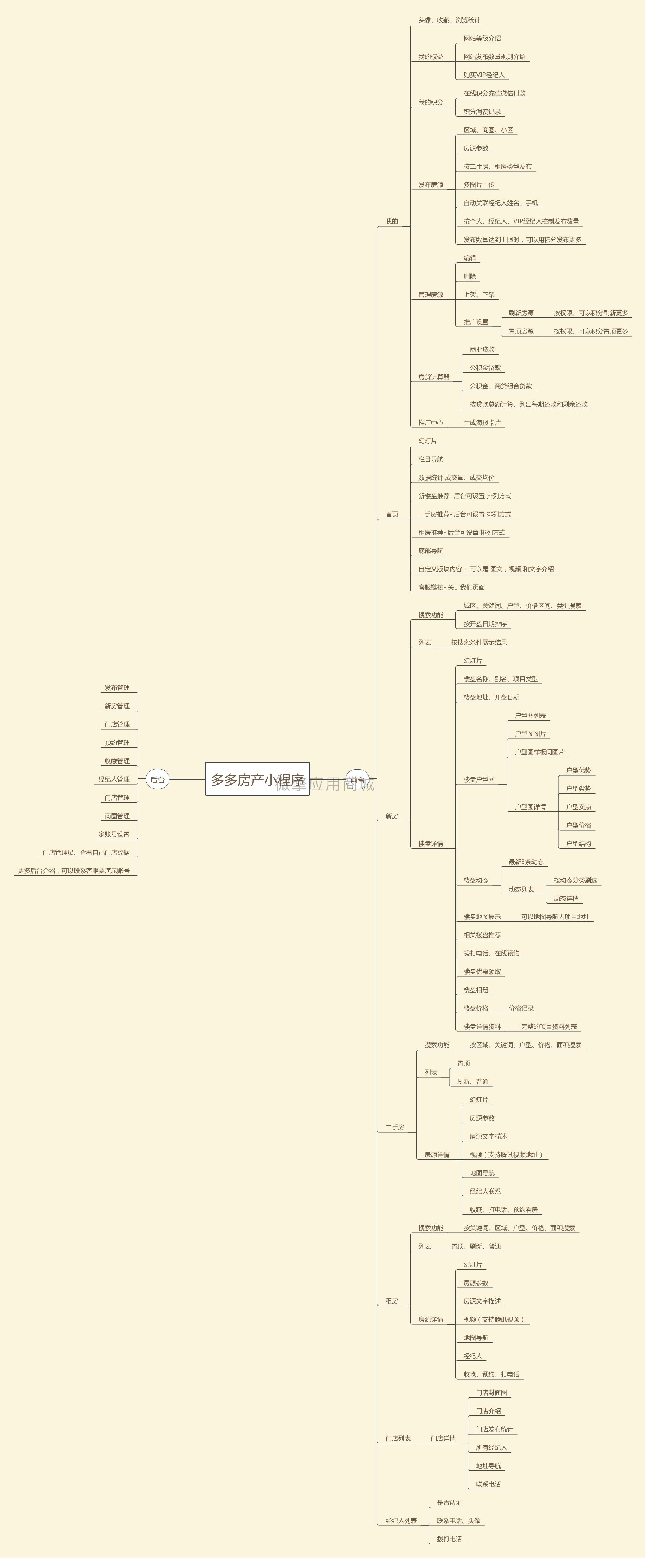 多多房产小程序.jpg