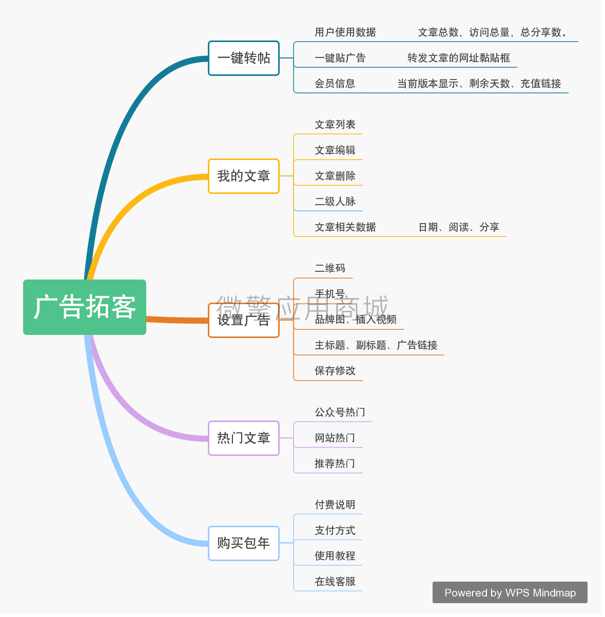 wq模块随手广告v3.0.0原版-渔枫源码分享网