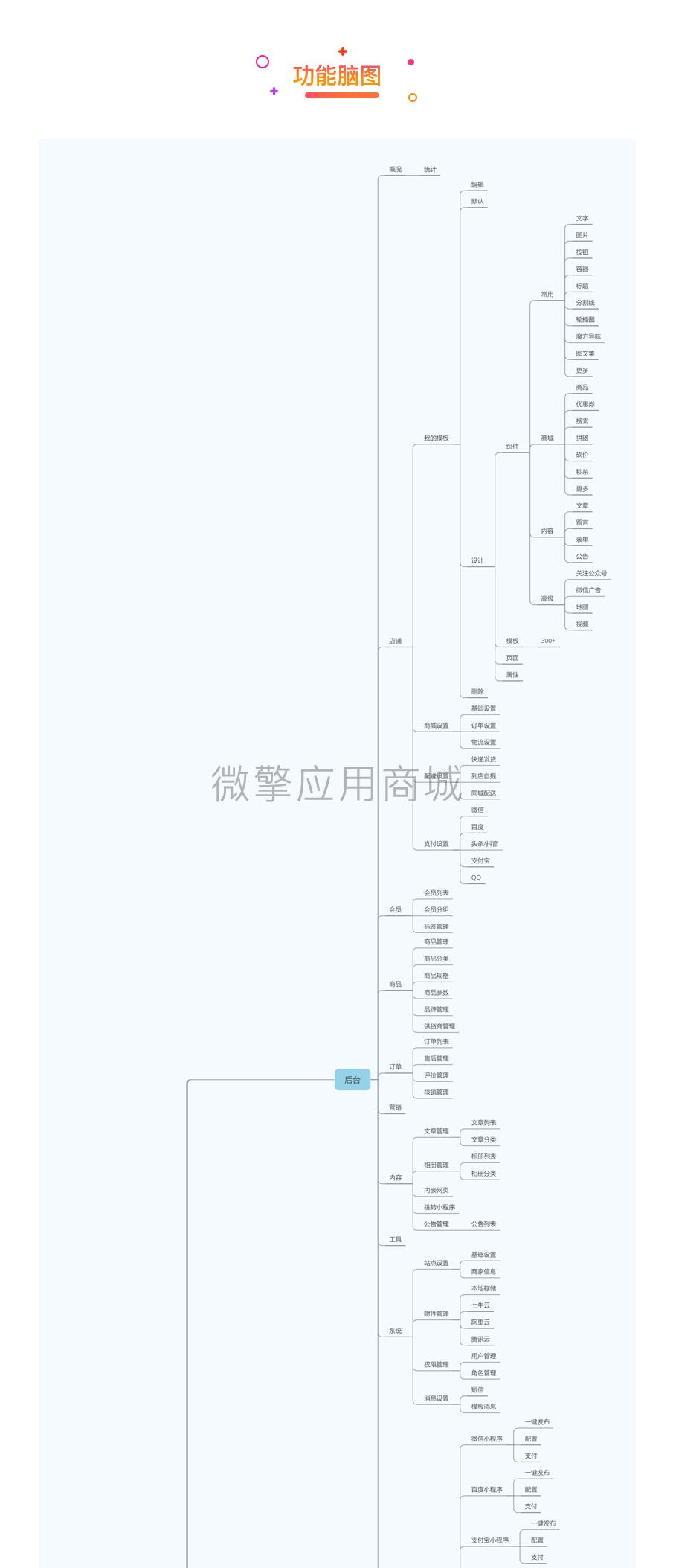 壹佰智慧商城03修_05.png