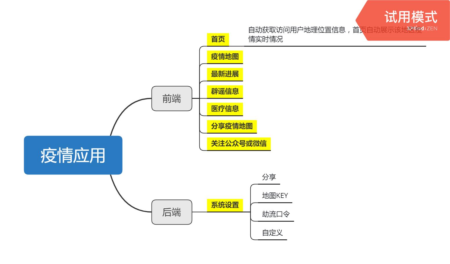 wq模块抗击疫情2.0.0-渔枫源码分享网