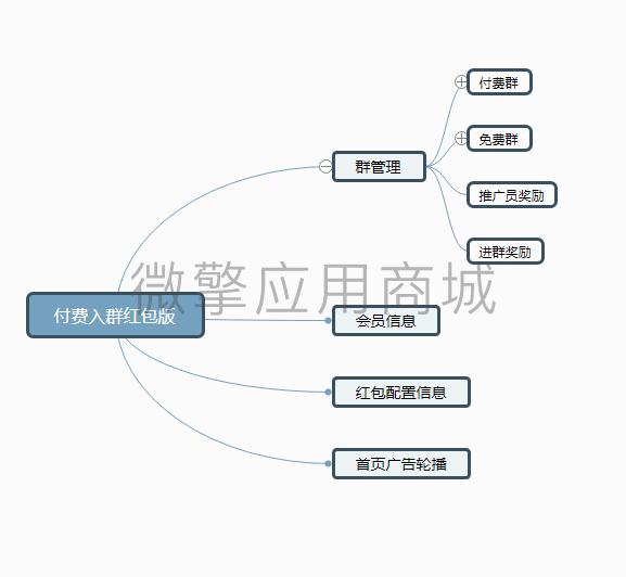 微信截图_20200212105531.png