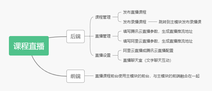 【课程直播】插件.jpg