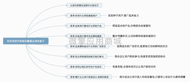 潘达抽奖盒子 panda_luckybox 版本号:3.3.1 运营多开版 修复抽奖-52资源网