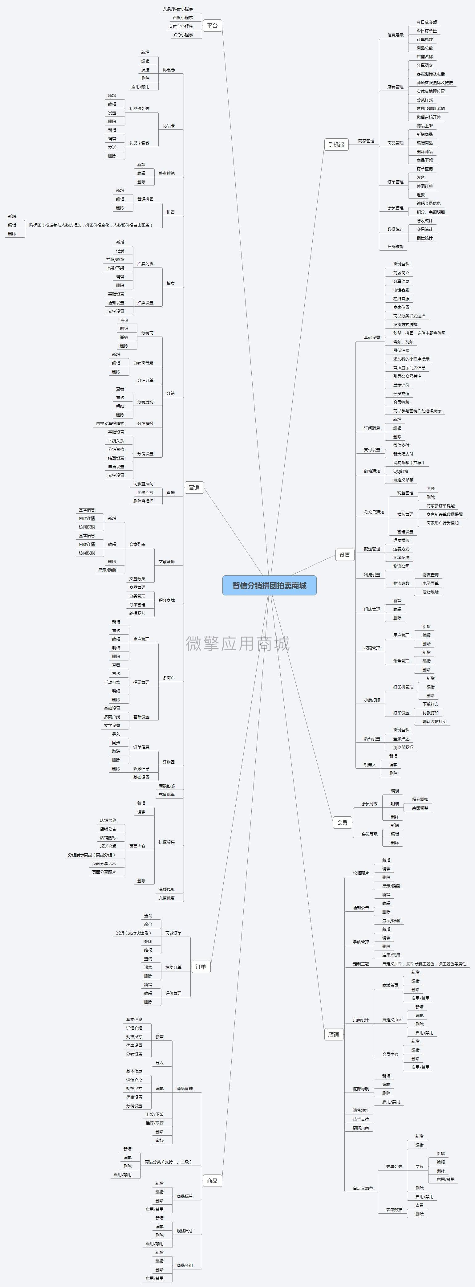智信分销拼团拍卖商城.jpg