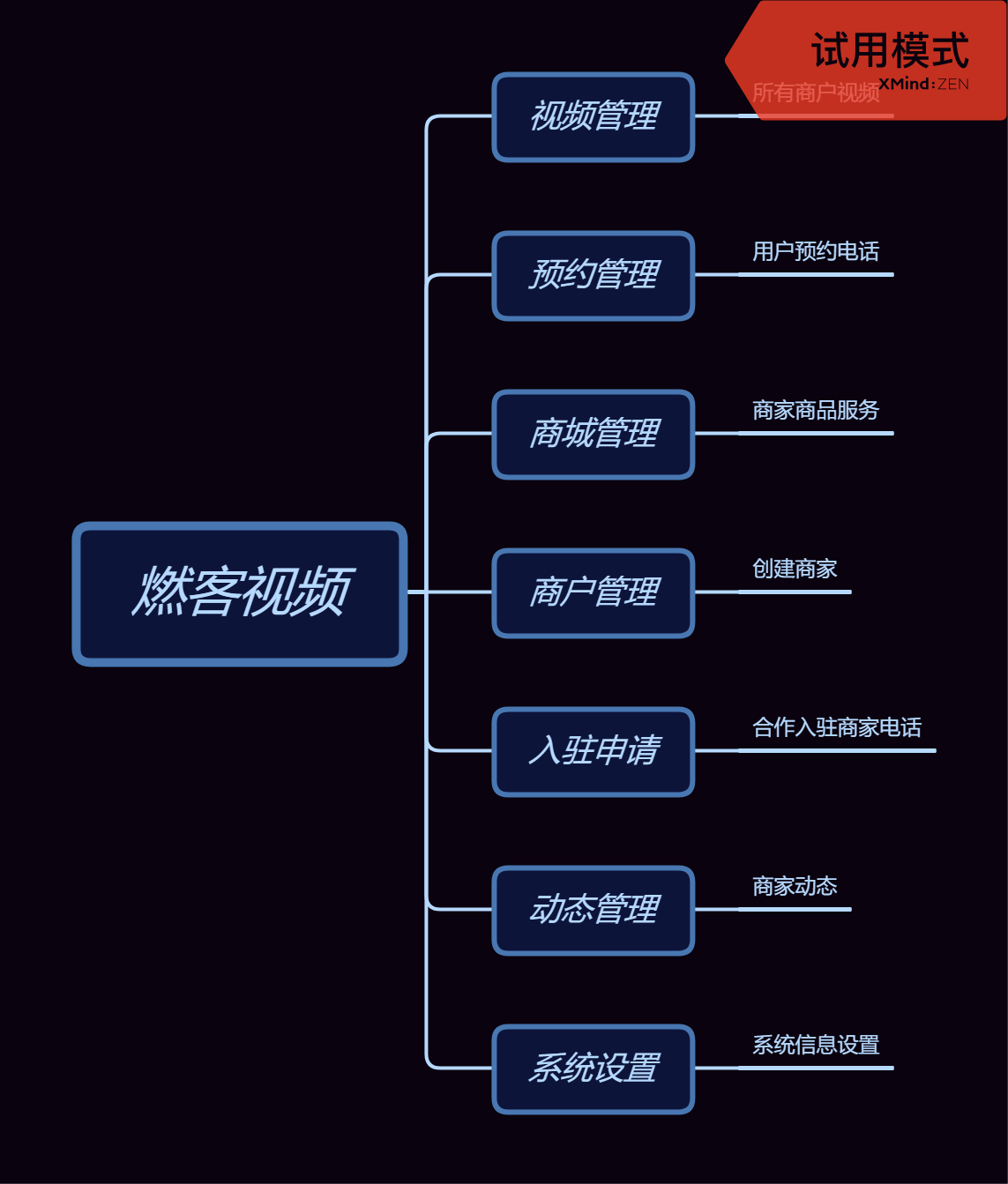燃客视频小程序6.9+前端(含激活码-渔枫网络资源网