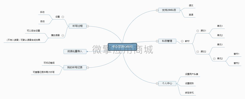 中小学听写 (1).png