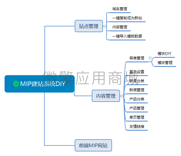 MIP建站系统DIY.png