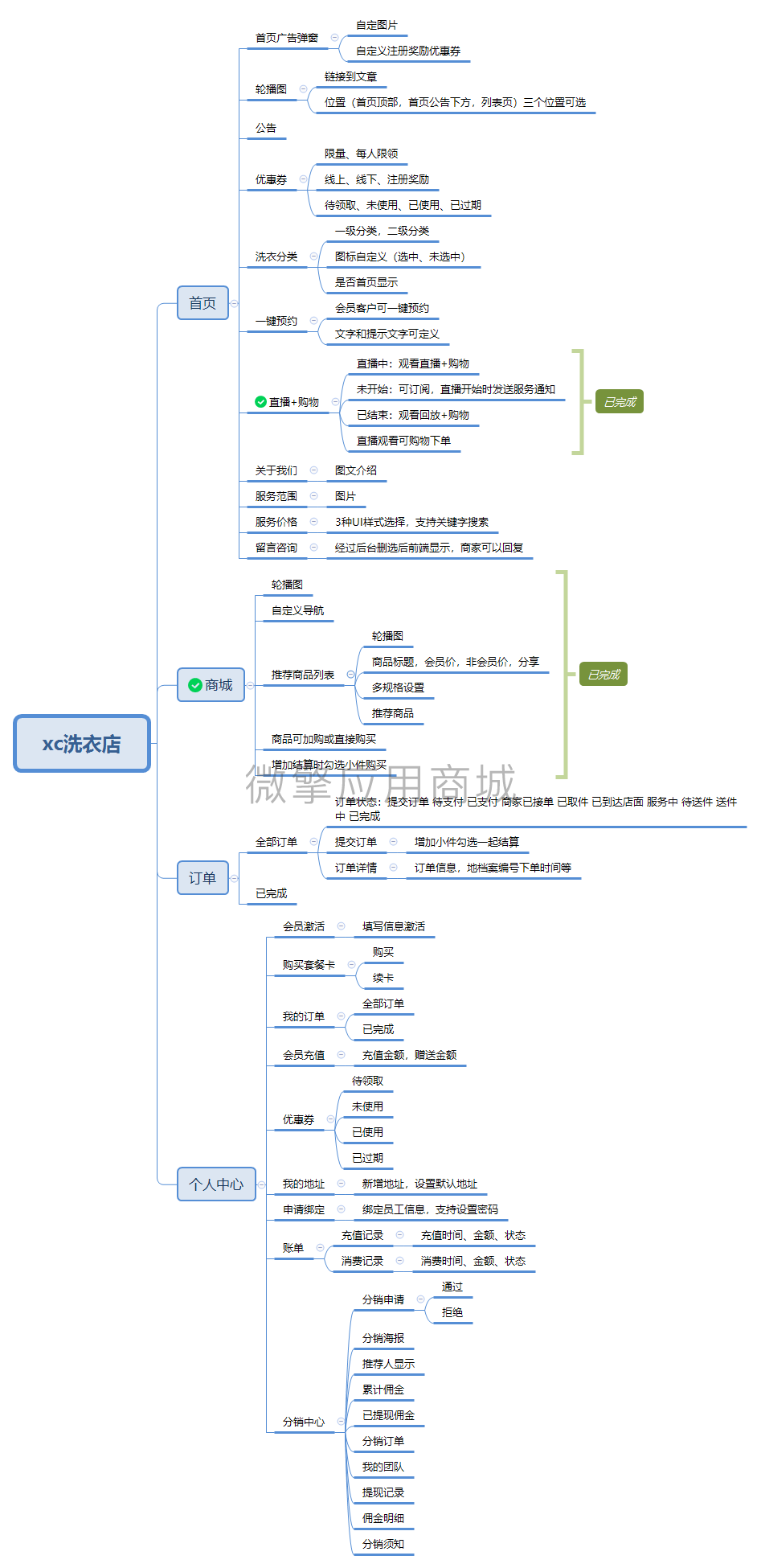 xc洗衣店脑图.png