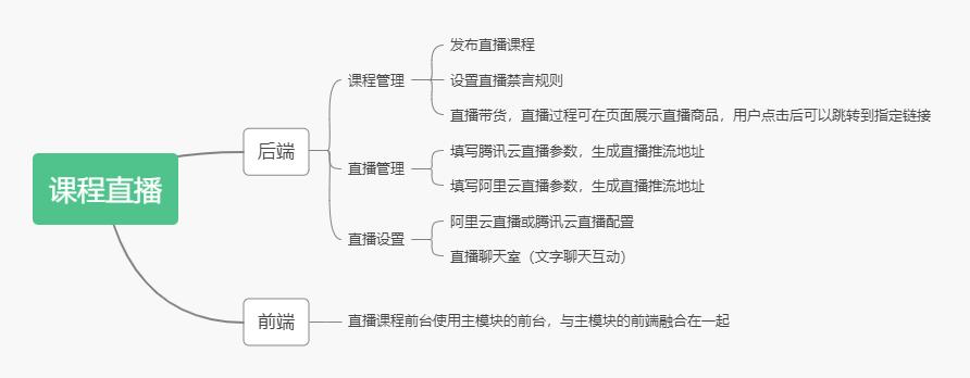 【课程直播】插件 (2).jpg