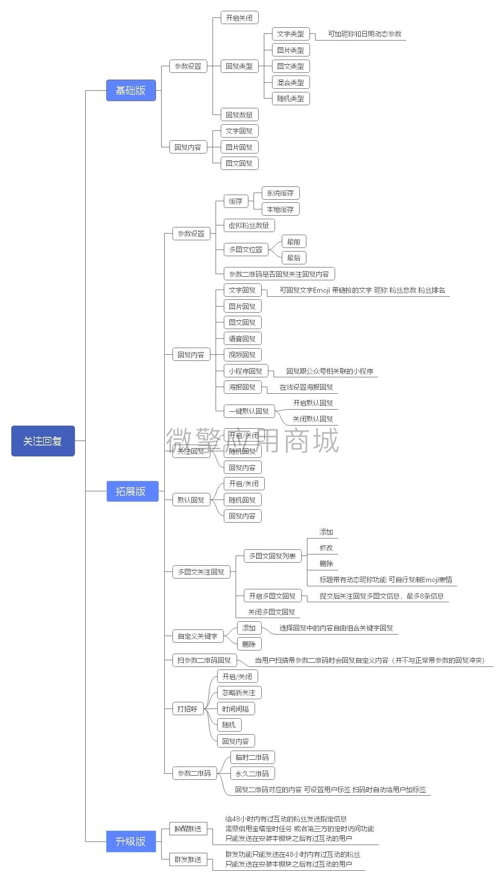 导图2.jpg