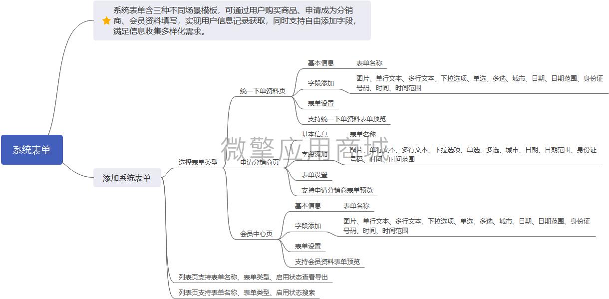 系统表单导图.png