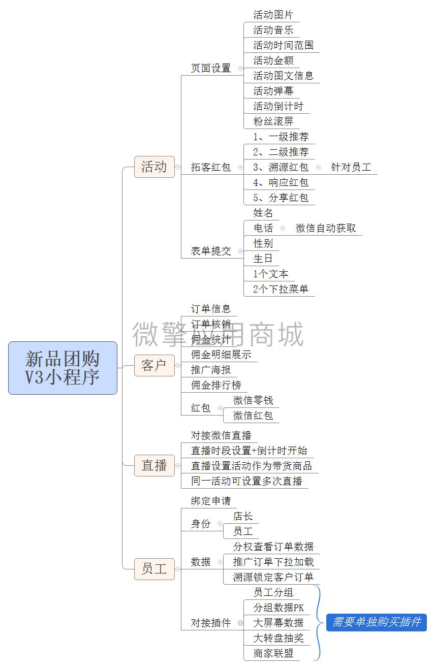 新品团购 V3小程序.png