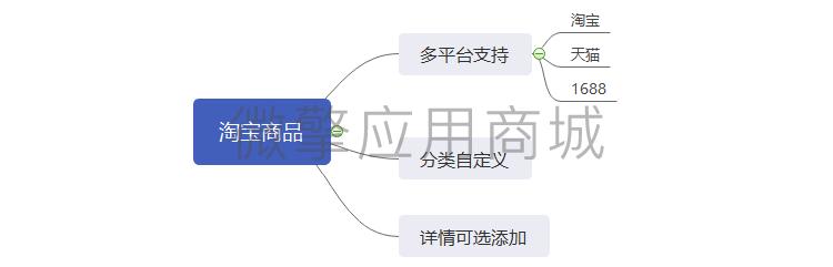 淘宝商品脑图.png