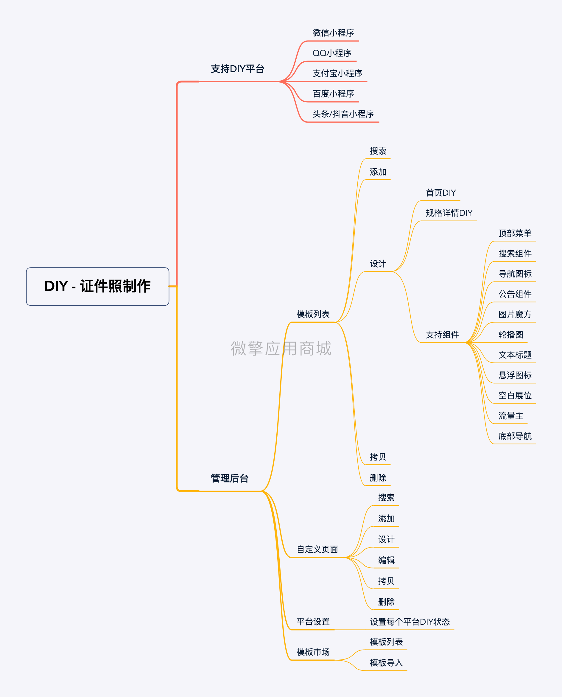 DIY - 证件照制作.png