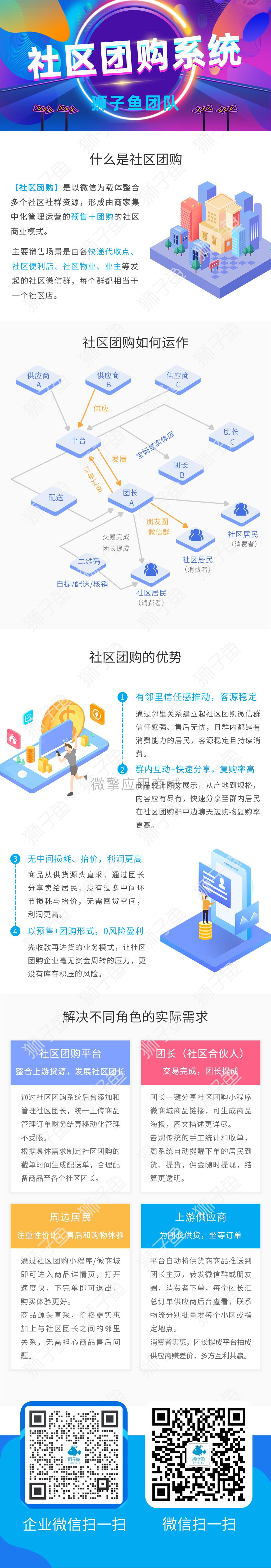 社区团购 V15.7.1 商业版独立版去后门