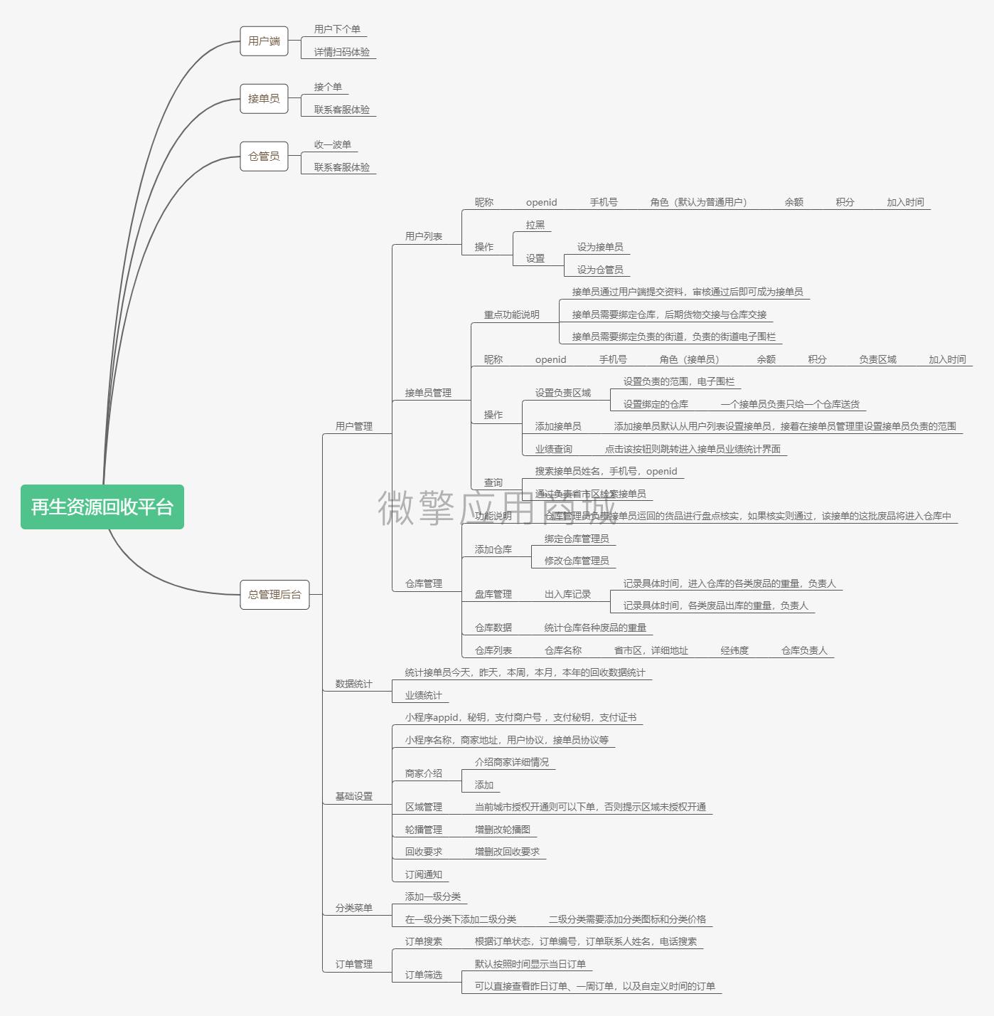 再生资源回收平台 (1).jpg
