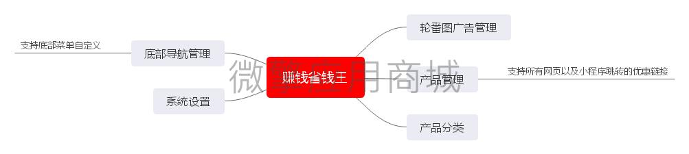 点点系列2V1.0.png