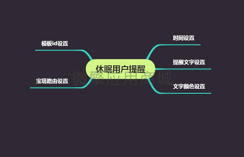 流程图(1).png