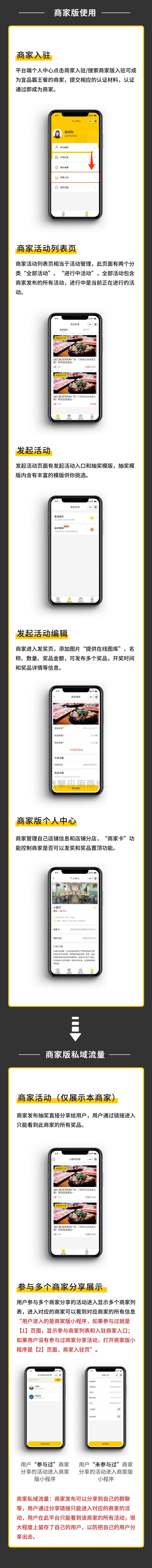 宜品霸王餐-详情页-5.png