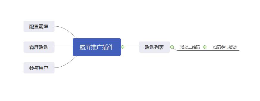 霸屏推广.png