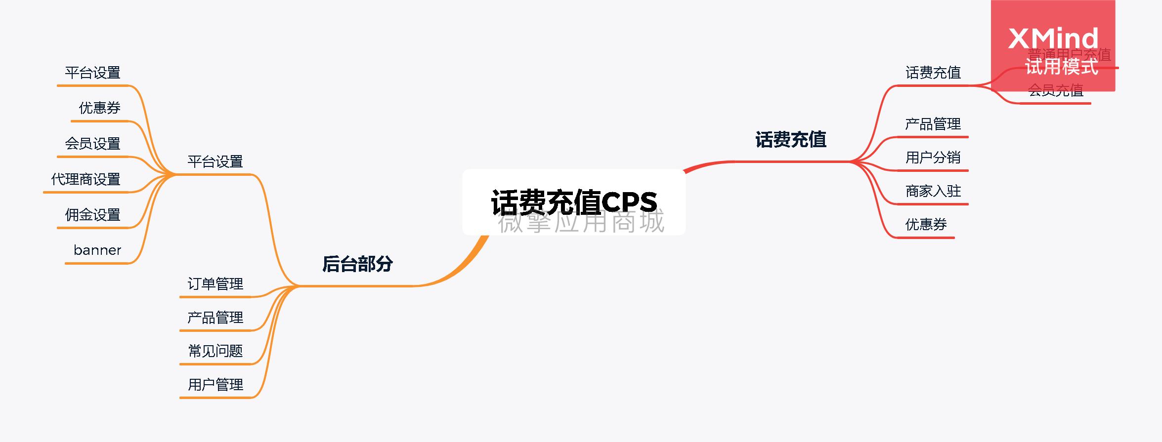 话费充值CPS.png