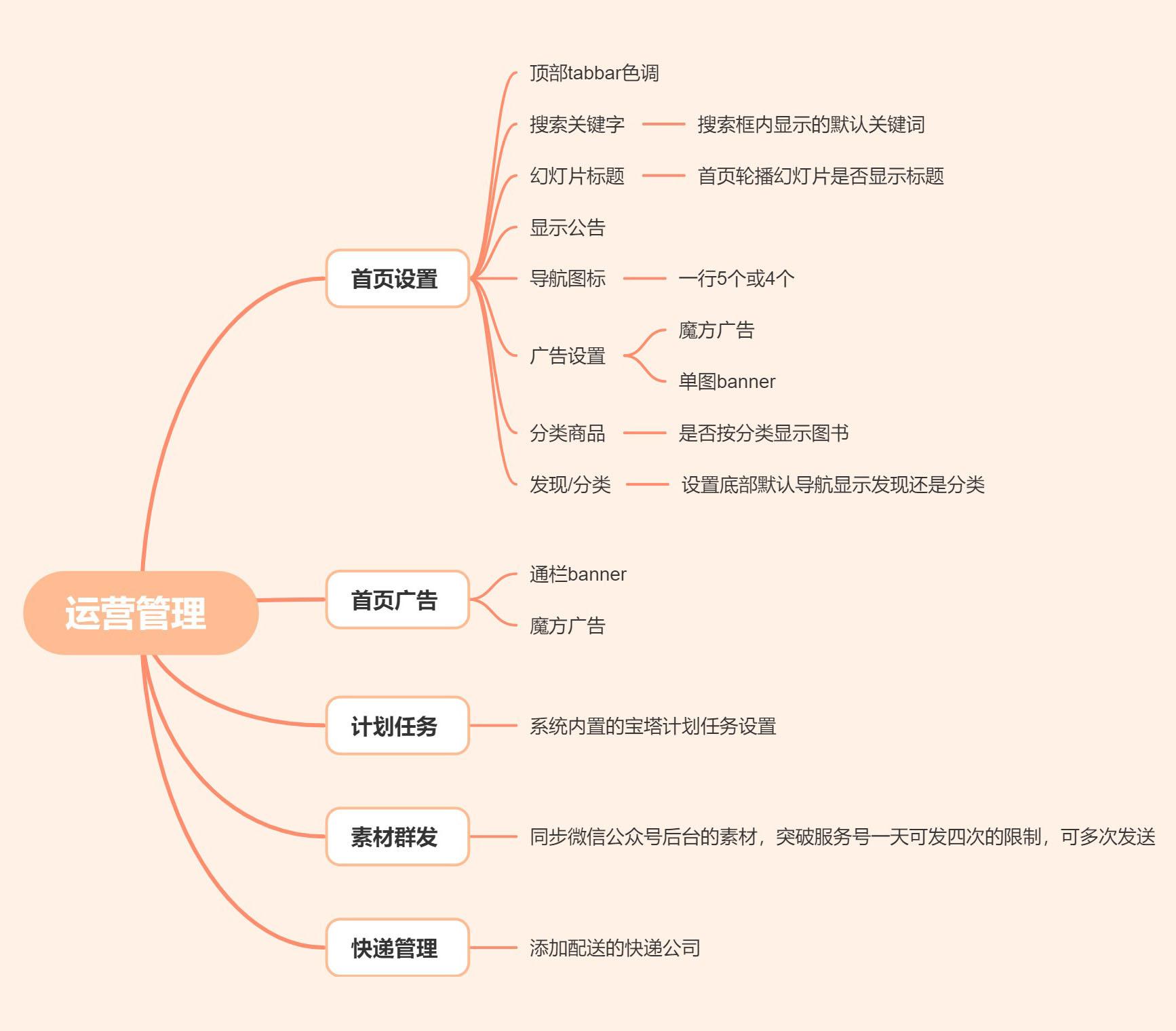 运营管理  (1).jpg