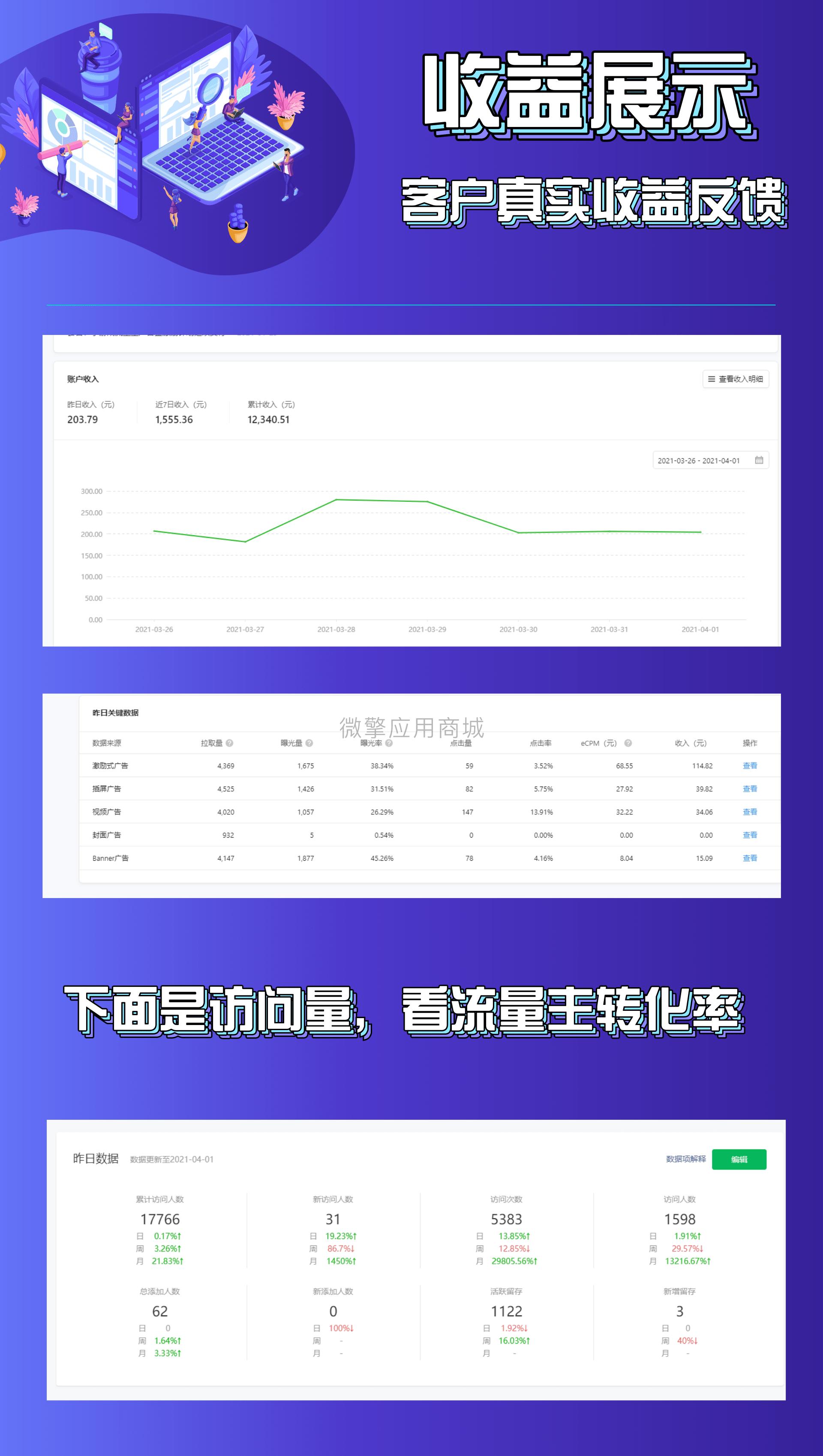 蓝色行业收入报告数据分析手机海报.png
