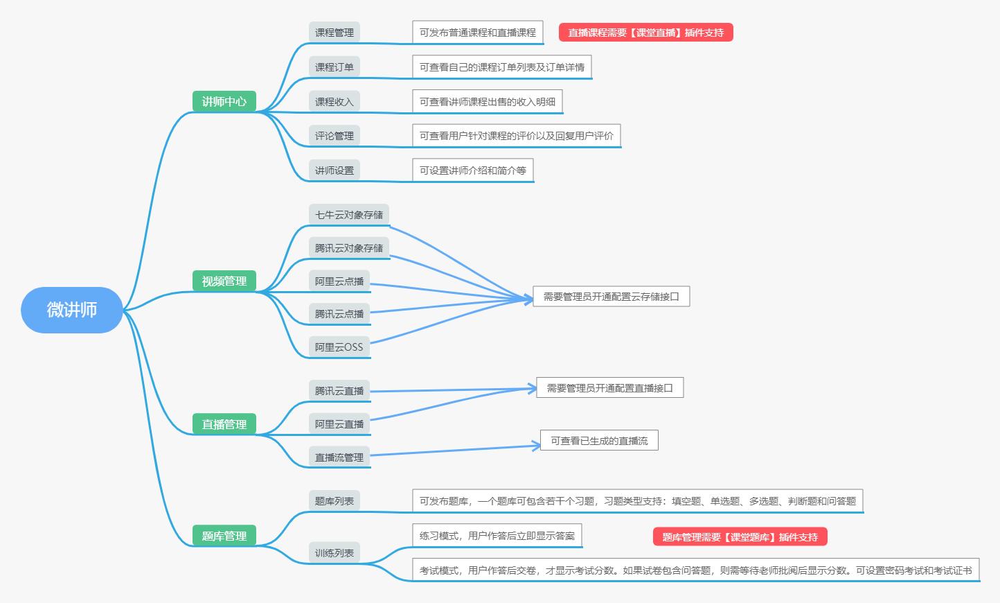 【微讲师】插件 (1).jpg